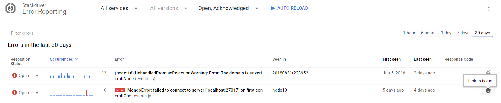 stackdriver email notification